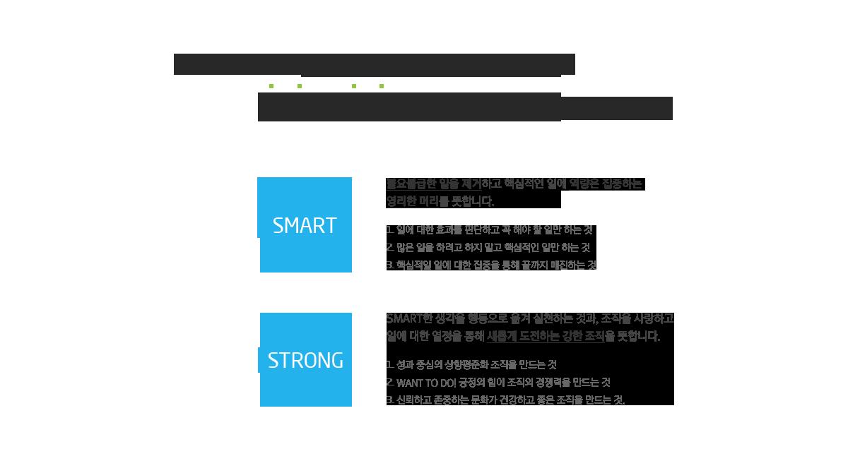smart와 strong은 쿠프마케팅의 모든 사람의 생각과 행동의 중심이 되는 가치입니다.