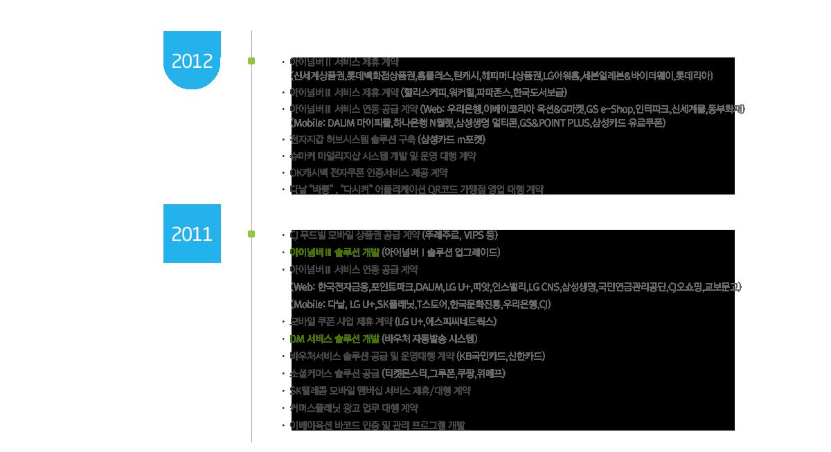 2012~2011년의 연혁